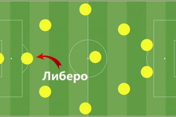 Кто такой либеро в футболе: позиция на поле.