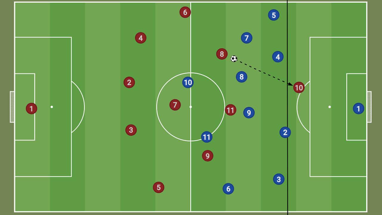 Схема офсайда в футболе.